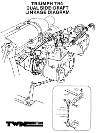 triumph gt wiring diagram wirdig wiring diagram for 1977 triumph spitfire color automotive wiring