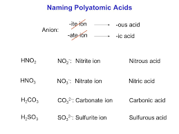 Chapter 5 Nomenclature Chemistry B2a 1 Ionic Compounds A