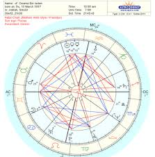 Pisces Birth Chart Bin Laden His Traits As Seen In Birth Chart Planets