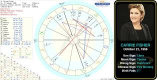 Carrie Fishers Birth Chart Carrie Frances Fisher Born