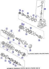 ford festiva transmission diagram wiring diagram libraries ford festiva transmission diagram wiring diagram explainedwhere is the automatic transmission dipstick located on a 1990