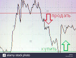 Foreign Exchange Chart Foreign Exchange Market Chart Stock Photo 76941891 Alamy