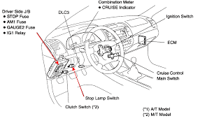 my 2003 toyota camry is stuck in park i don't have an owners manual 2005 toyota matrix fuse box diagram at 2004 Matrix Fuse Box