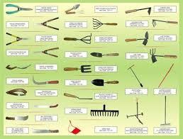 gardening tools names garden tool