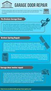 Garage Door garage door repair woodland hills images : garage door repairs Woodland Hills, infographic | Garage Door ...
