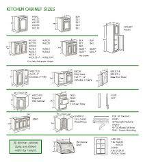 Kitchen Cabinets Size Chart Sbiroregon Org