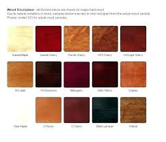 wood used for furniture. Different Wood Used For Furniture O