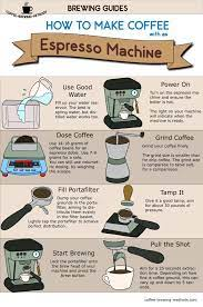 Its a place to learn, share, and make new friends. How To Brew Espresso Pulling The Perfect Shot Coffee Brewing Methods How To Make Coffee Coffee Bean Grinder