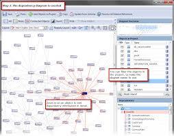 Dependency Chart Generator Sql Dependency Tracker See Sql Server Object Dependencies