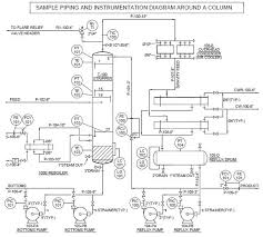 wiring diagram instrumentation wiring image wiring piping diagram images the wiring diagram on wiring diagram instrumentation