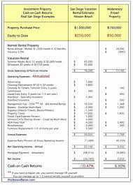 Real Estate Profit And Loss Template Real Estate Agent Profit And Loss Statement Template