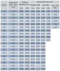 Stainless Steel Square Tube Weight Chart Square Steel Tubing Gauge Chart Www Bedowntowndaytona Com