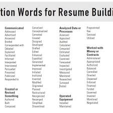 Resume Descriptive Words