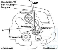 2007 honda ridgeline serpentine belt diagram wiring diagram split 2007 honda pilot serpentine belt diagram wiring diagram centre 2007 honda ridgeline serpentine belt diagram
