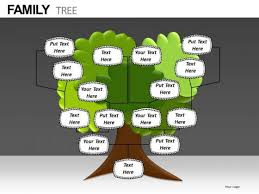 powerpoint family tree template free editable family tree template