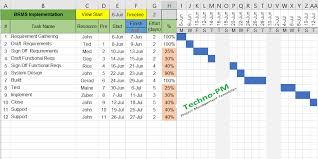 Gantt Chart Excel Template Project Management Templates