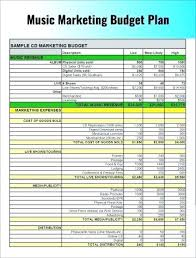Marketing Budget Template Unique Free Excel Spreadsheet Templates Retail Sales Budget Template