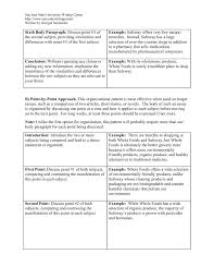 Topics Of Essays For High School Students Essay On Health