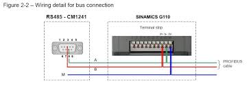 s7-1200 laser and wiring diagrams s7 1200 modbus rtu rs485 pin connection