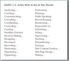 Good Skills To Put On Your Resume Good Job Skills To Put On Resume Awesome What Are Some Skills To Put On A Resume