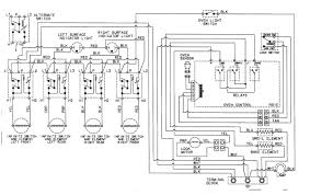wiring diagram stove wiring diagram show electric stove wiring diagram for dummies wiring diagram expert wiring diagram for kenmore stove electric stove