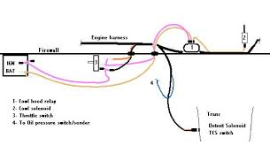 cowl induction wiring harness chevelle tech here s an illustration of the 70 cowl hood trans kick down wiring