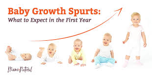 Infant Growth Spurt Chart Baby Growth Spurts Timeline Signs And How To Cope