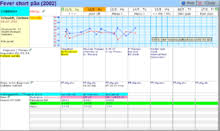 Electronic Patient Chart Health Informatics Wikipedia