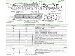 circuit diagram and electrical schematic 1993 honda civic ex fuse box diagram at Honda Del Sol Fuse Box