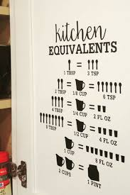 Kitchen Conversion Chart Decor Kitchen Equivalents Kitchen Measurement Decals Kitchen