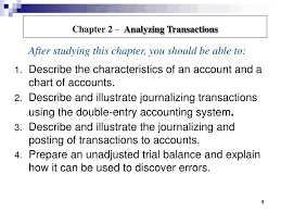 Ppt Describe The Characteristics Of An Account And A Chart