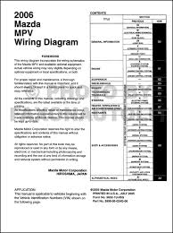 2004 mazda mpv radio wiring wiring library 2006 mazda mpv wiring diagram manual original 2006 mazda 3 stereo wiring diagram 2006 mazda 6