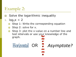 example 2 solve the logarithmic inequality 1