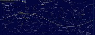 Complete Star Chart Why Does The Moons Terminator Not Appear Orthogonal To The