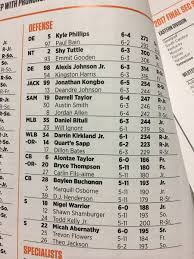 West Virginia Depth Chart Tennessee Releases Week 1 Depth Chart For West Virginia Game