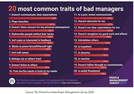 Good Work Traits Article The Making Of A Great Manager Insights From People