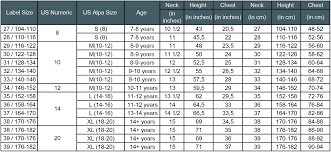 Us Childrens Clothes Size Chart Rldm