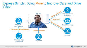 Express Scripts Customer Service How Express Scripts Optimized Hr Service Delivery