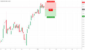 Pnb Stock Price And Chart Nse Pnb Tradingview