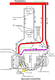 Coolant Flow Chart Cooling System Flow