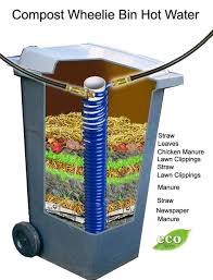 compost can reach a core temperature of 70 degrees centigrade conventional hot water systems are thermostatically set to heat the water to around 65 70