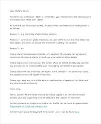 Employment Contract Termination Letter Cancellation Of Example ...
