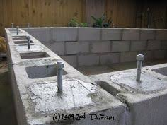 Small Picture Great way to cover cinder block walls and dress them up use under