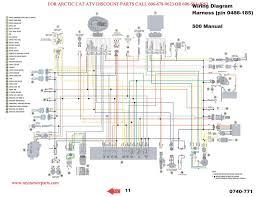 2003 polaris predator wiring diagram largest wiring diagram database u2022 polaris sportsman 90 wiring diagram