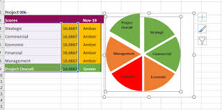 Excel 2016 Pie Chart Excel 2016 Vb To Rag Rate Pie Chart Based On Table Colour