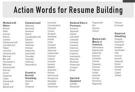 resume word list active words list under fontanacountryinn com