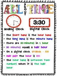 Time Poster Anchor Chart