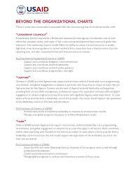 Usaid Org Chart Fact Sheet Beyond The Organizational Charts Leadership