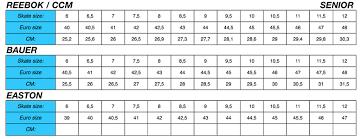 Bauer Skate Size Chart 13 Studious Bauer Runner Size Chart