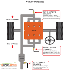 montero o2 sensor wiring diagram o2 sensor identification and locations o2 sensors traditional v6 and v8